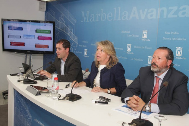 La sede electr nica del ayuntamiento realiza m s de 230 for Sede electronica ministerio del interior